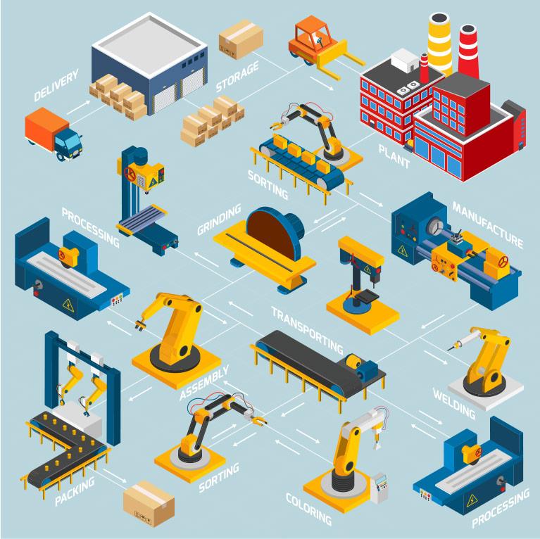 Automazione Industriale Reggio Emilia